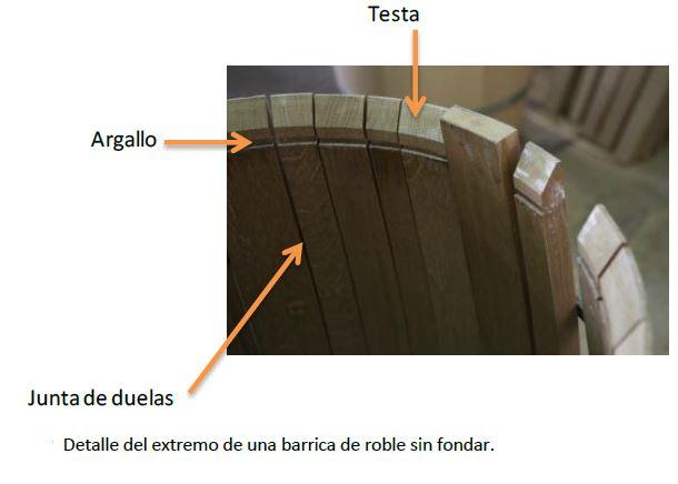 Carballinews giraldez partes de la barrica de vino - Duelas de madera ...
