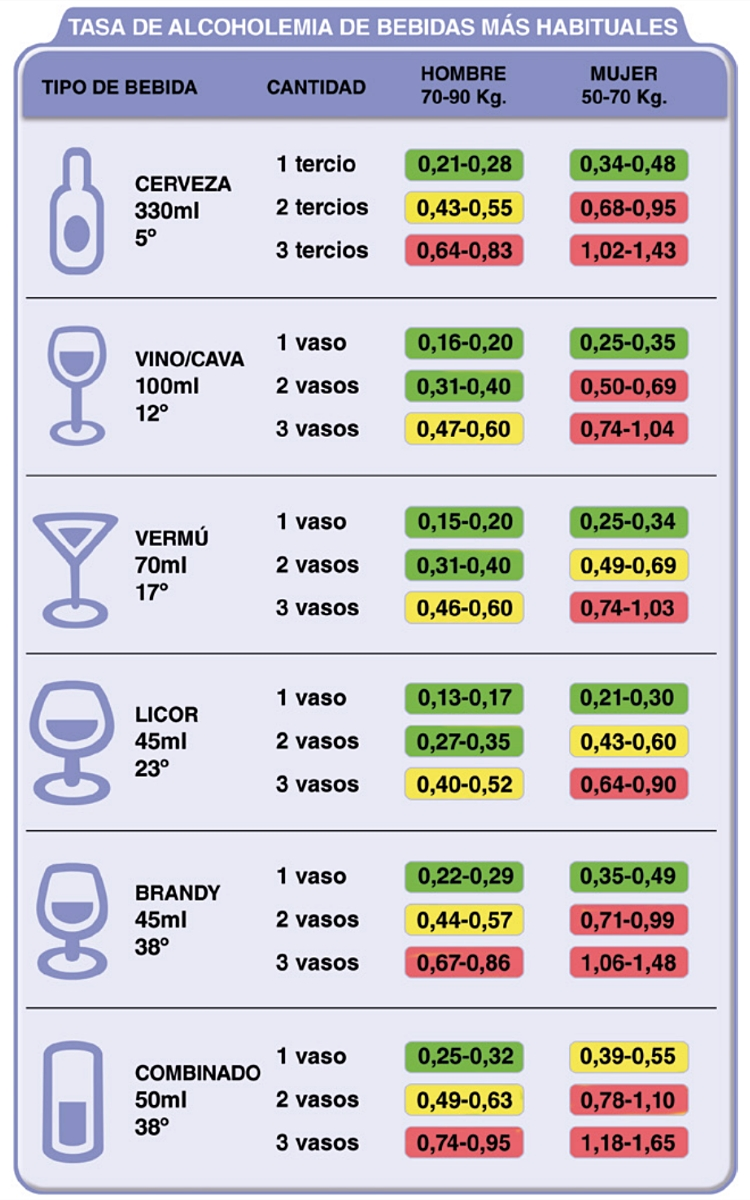 Como ayudar vencer el alcoholismo