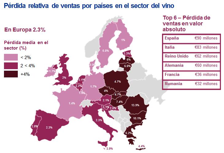 Las p rdidas econ micas por falsificaci n de vinos y destilados en europa gr ficos - Oficina europea de patentes y marcas alicante ...