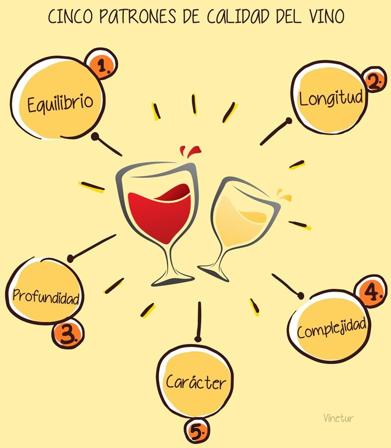 5 Formas De Reconocer Un Buen Vino