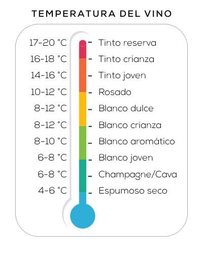 temperatura del vino